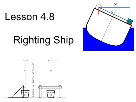 Lesson 4.8 Righting Ship CL d X PENDULUM LENGTH - 10 TO 25 FT.