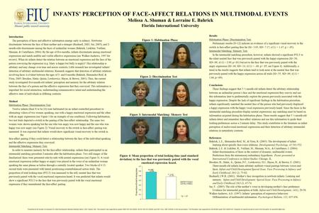 INFANTS' PERCEPTION OF FACE-AFFECT RELATIONS IN MULTIMODAL EVENTS Melissa A. Shuman & Lorraine E. Bahrick Florida International University Introduction.