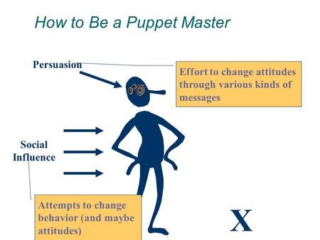 How to Be a Puppet Master X Persuasion Social Influence Effort to change attitudes through various kinds of messages Attempts to change behavior (and maybe.