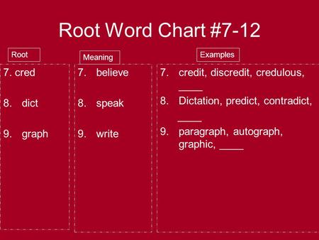 Root Word Chart #7-12 7. cred 8.dict 9.graph 7.believe 8.speak 9.write Root Meaning 7.credit, discredit, credulous, ____ 8.Dictation, predict, contradict,