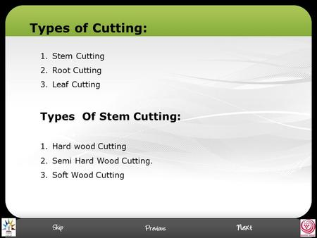 1.Stem Cutting 2.Root Cutting 3.Leaf Cutting Types Of Stem Cutting: 1.Hard wood Cutting 2.Semi Hard Wood Cutting. 3.Soft Wood Cutting Types of Cutting: