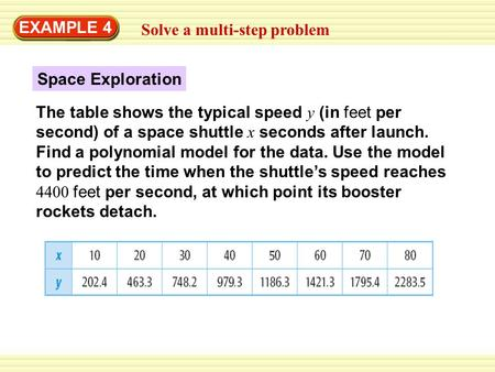 EXAMPLE 4 Solve a multi-step problem The table shows the typical speed y (in feet per second) of a space shuttle x seconds after launch. Find a polynomial.