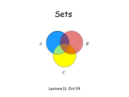 Sets Lecture 11: Oct 24 AB C. This Lecture We will first introduce some basic set theory before we do counting. Basic Definitions Operations on Sets Set.