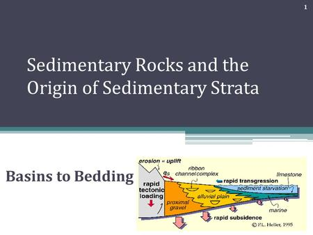 Sedimentary Rocks and the Origin of Sedimentary Strata Basins to Bedding 1.