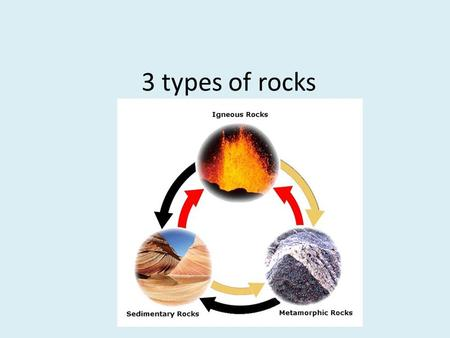 3 types of rocks. There are 3 types of rocks found on Earth: – Igneous – Sedimentary – Metamorphic Knowing the differences between these 3 types of rocks.