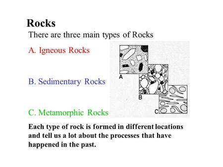 Rocks There are three main types of Rocks A. Igneous Rocks B. Sedimentary Rocks C. Metamorphic Rocks Each type of rock is formed in different locations.