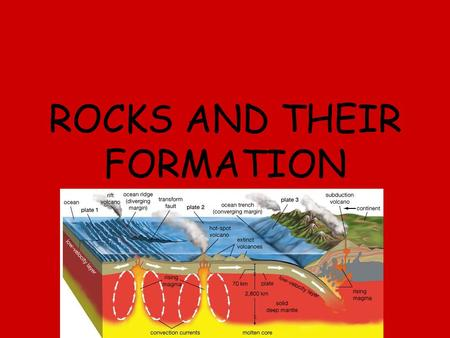ROCKS AND THEIR FORMATION. Uniformitarianism Early geologists thought that the physical features of the earth had been formed by sudden catastrophic events.