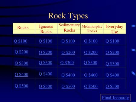 Rock Types Rocks Igneous Rocks Sedimentary Rocks Metamorphic Rocks Everyday Use Q $100 Q $200 Q $300 Q $400 Q $500 Q $100 Q $200 Q $300 Q $400 Q $500.