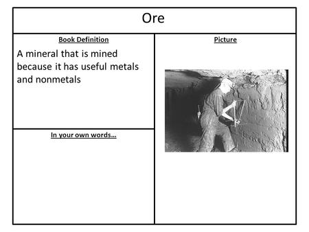 Book Definition In your own words… Picture Ore A mineral that is mined because it has useful metals and nonmetals.
