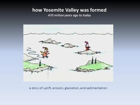 How Yosemite Valley was formed 470 million years ago to today a story of uplift, erosion, glaciation, and sedimentation.