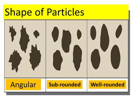 Shape of Particles Angular Sub-roundedWell-rounded.