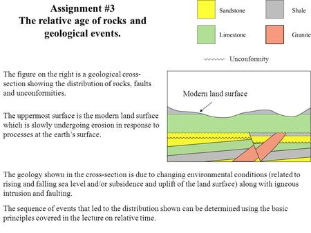 The relative age of rocks and geological events.