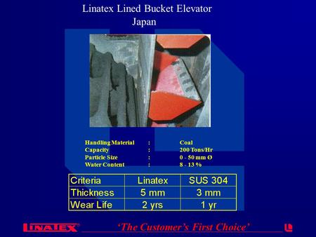 R 'The Customer's First Choice' Linatex Lined Bucket Elevator Handling Material:Coal Capacity:200 Tons/Hr Particle Size:0 - 50 mm Ø Water Content:8 -