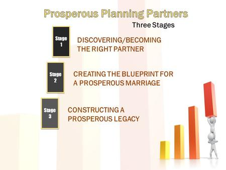 CONSTRUCTING A PROSPEROUS LEGACY DISCOVERING/BECOMING THE RIGHT PARTNER CREATING THE BLUEPRINT FOR A PROSPEROUS MARRIAGE Three Stages Stage 1 Stage 2 Stage.
