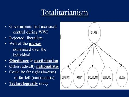 Totalitarianism Governments had increased control during WWI Rejected liberalism Will of the masses dominated over the individual Obedience & participation.