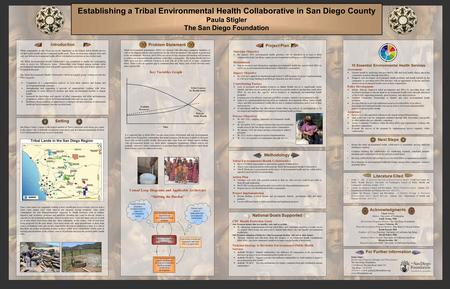 Project Plan Outcome Objective  By January 2009 environmental health priorities will be identified in at least 8 tribal communities in the San Diego region.