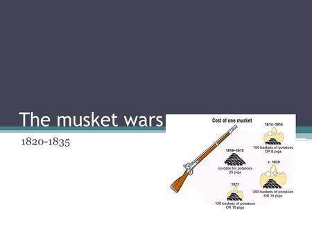 The musket wars 1820-1835. Background With the arrival of European whaling and trading ships in the Bay of Islands, the northern tribes of Ngapuhi and.