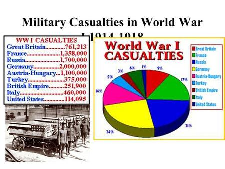 "Military Casualties in World War I 1914-1918. When someone ""wins"" a war, what should be their goal at the negotiating table (Peace Treaty)? Land Gains."