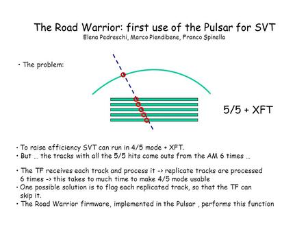 The Road Warrior: first use of the Pulsar for SVT Elena Pedreschi, Marco Piendibene, Franco Spinella The problem: 5/5 + XFT To raise efficiency SVT can.