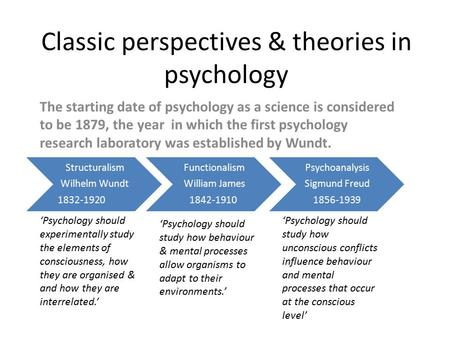 Classic perspectives & theories in psychology The starting date of psychology as a science is considered to be 1879, the year in which the first psychology.