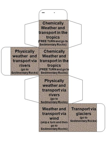 Tape here Chemically Weather and transport in the tropics (FREE TURN and go to Sedimentary Rocks) Physically weather and transport via rivers (go to Sedimentary.