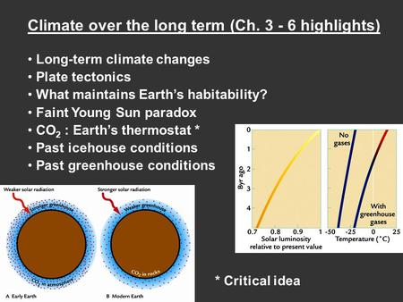Climate over the long term (Ch. 3 - 6 highlights) Long-term climate changes Plate tectonics What maintains Earth's habitability? Faint Young Sun paradox.