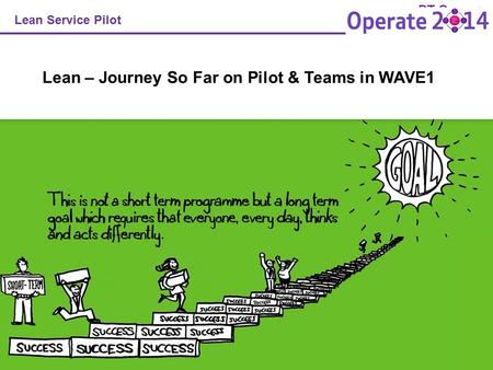 Lean – Journey So Far on Pilot & Teams in WAVE1
