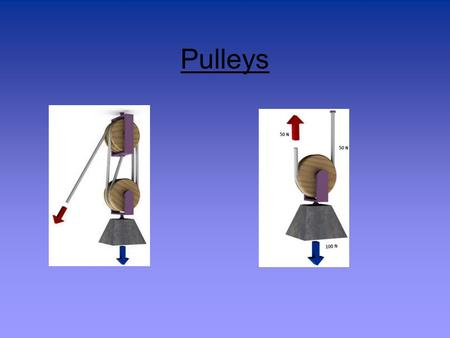 Pulleys. Pulleys can: Change the direction of the effort force. Reduce the effort force needed. –M.A. > 1 – The larger the M.A. the longer the distance.