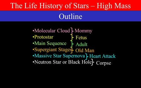 The Life History of Stars – High Mass Outline Molecular Cloud Protostar Main Sequence Supergiant Stages Massive Star Supernova Neutron Star or Black Hole.