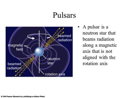 Pulsars A pulsar is a neutron star that beams radiation along a magnetic axis that is not aligned with the rotation axis.