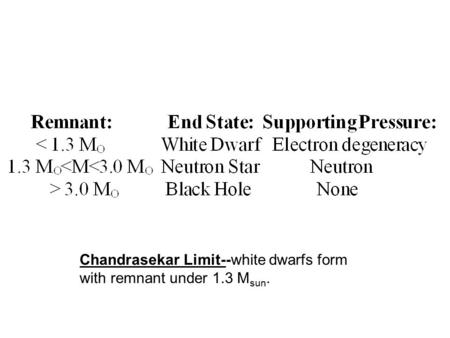 Chandrasekar Limit--white dwarfs form with remnant under 1.3 M sun.