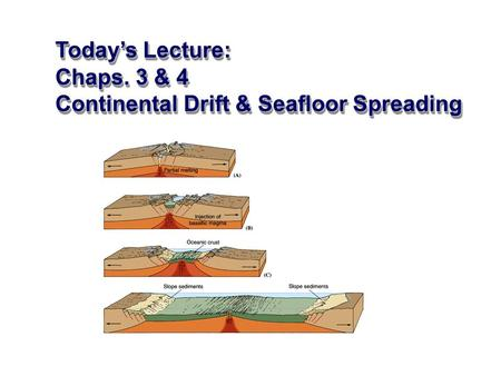 Today's Lecture: Chaps. 3 & 4 Continental Drift & Seafloor Spreading Today's Lecture: Chaps. 3 & 4 Continental Drift & Seafloor Spreading.