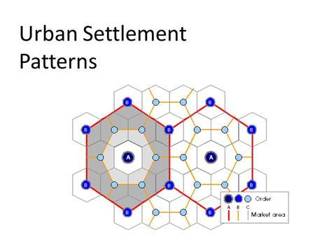 Urban Settlement Patterns. Urban and Rural Interactions Agricultural Revolution – cultivation of plants and animals. More time to specialize in non-farming.