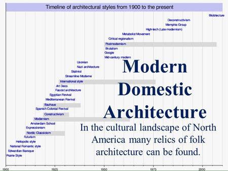 Modern Domestic Architecture In the cultural landscape of North America many relics of folk architecture can be found.