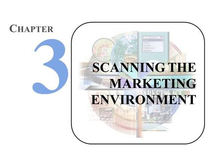 SCANNING THE MARKETING ENVIRONMENT C HAPTER. External Marketing Environment Demographics Social Change Social Change Economic Conditions Economic Conditions.