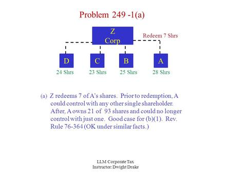 LLM Corporate Tax Instructor: Dwight Drake Z Corp Problem 249 -1(a) (a) Z redeems 7 of A's shares. Prior to redemption, A could control with any other.