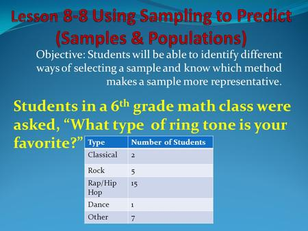 Objective: Students will be able to identify different ways of selecting a sample and know which method makes a sample more representative. TypeNumber.