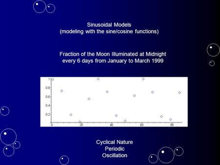 Sinusoidal Models (modeling with the sine/cosine functions) Fraction of the Moon Illuminated at Midnight every 6 days from January to March 1999 Cyclical.