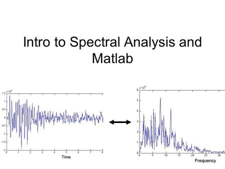 Intro to Spectral Analysis and Matlab. Time domain Seismogram - particle position over time Time Amplitude.