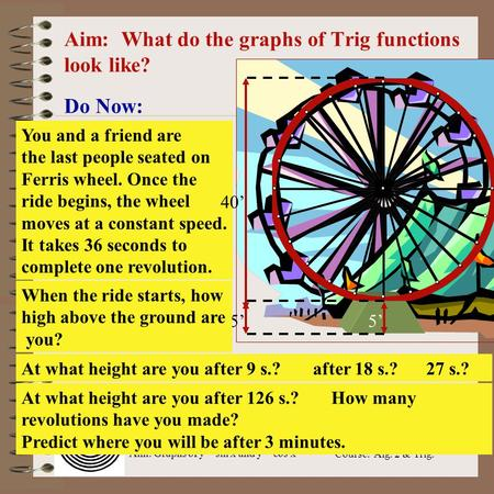 Aim: Graphs of y = sin x and y = cos x Course: Alg. 2 & Trig. Aim: What do the graphs of Trig functions look like? Do Now: You and a friend are the last.