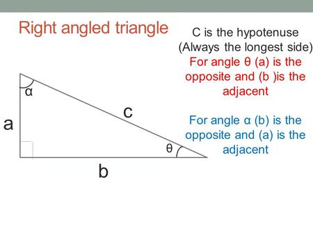 Right angled triangle C is the hypotenuse (Always the longest side) For angle θ (a) is the opposite and (b )is the adjacent For angle α (b) is the opposite.