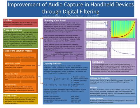 Improvement of Audio Capture in Handheld Devices through Digital Filtering Problem Microphones in handheld devices are of low quality to reduce cost. This.