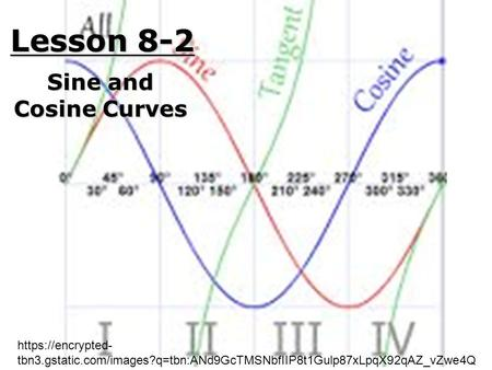 Lesson 8-2 Sine and Cosine Curves https://encrypted- tbn3.gstatic.com/images?q=tbn:ANd9GcTMSNbfIIP8t1Gulp87xLpqX92qAZ_vZwe4Q u308QRANh_v4UHWiw.
