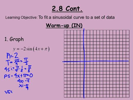 2.8 Cont. Warm-up (IN) 1. Graph Learning Objective: To fit a sinusoidal curve to a set of data.