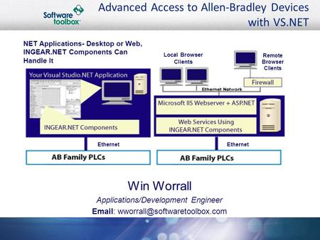 Advanced Access to Allen-Bradley Devices with VS.NET Win Worrall Applications/Development Engineer   NET Applications-