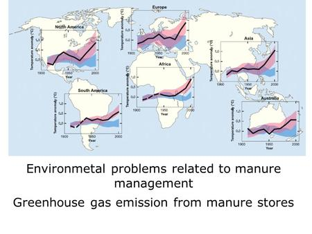 Environmetal problems related to manure management Greenhouse gas emission from manure stores.