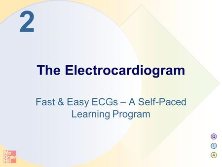 Q I A 2 Fast & Easy ECGs – A Self-Paced Learning Program The Electrocardiogram.