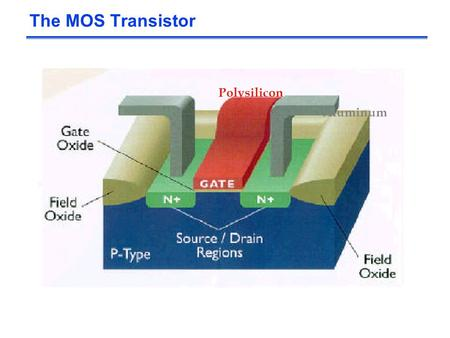 The MOS Transistor Polysilicon Aluminum.