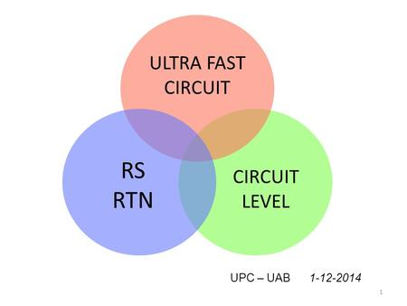 RS RTN CIRCUIT LEVEL ULTRA FAST CIRCUIT UPC – UAB 1-12-2014 1.