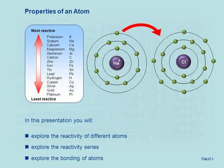 Properties of an Atom In this presentation you will: